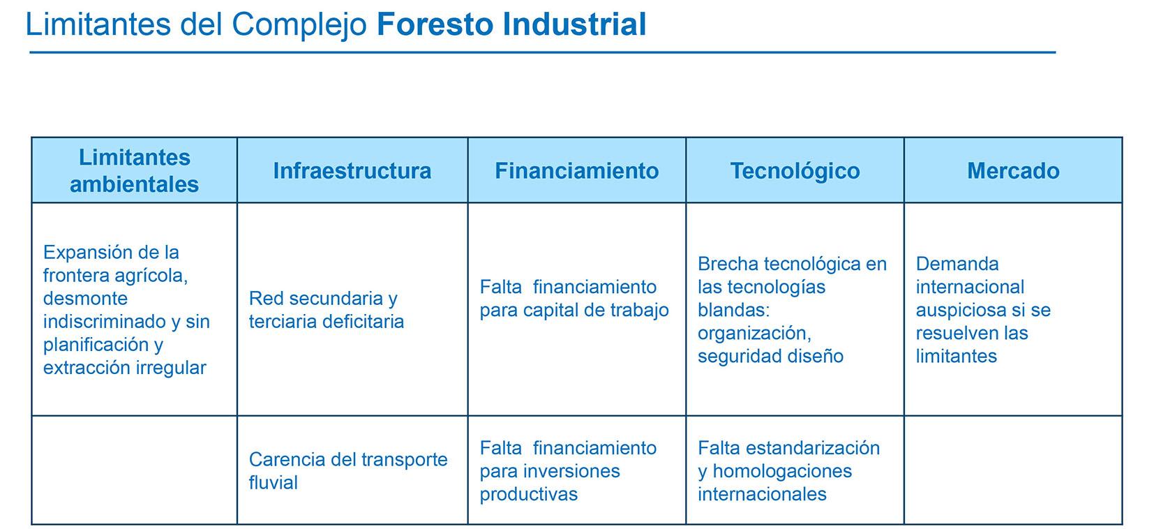 Plan Belgrano Diapositiva 1