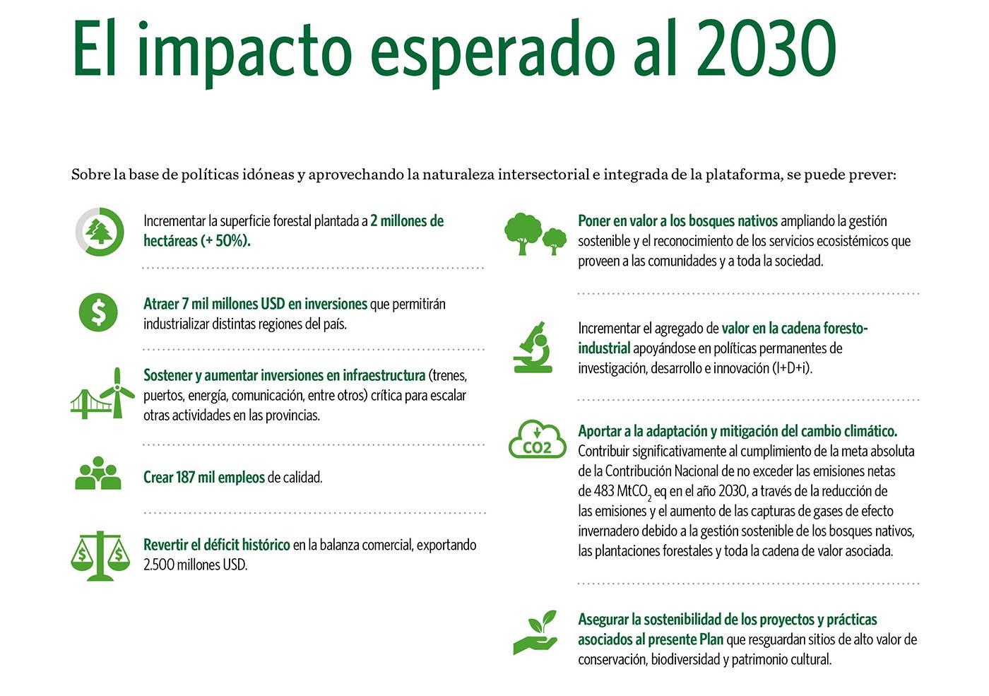 plan estratégico forestal 2030