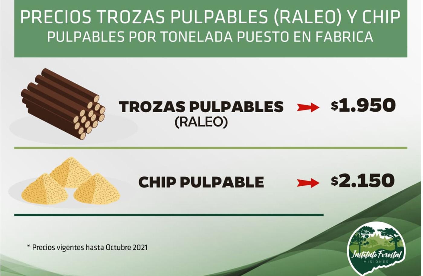 infopro actualizo precios chip