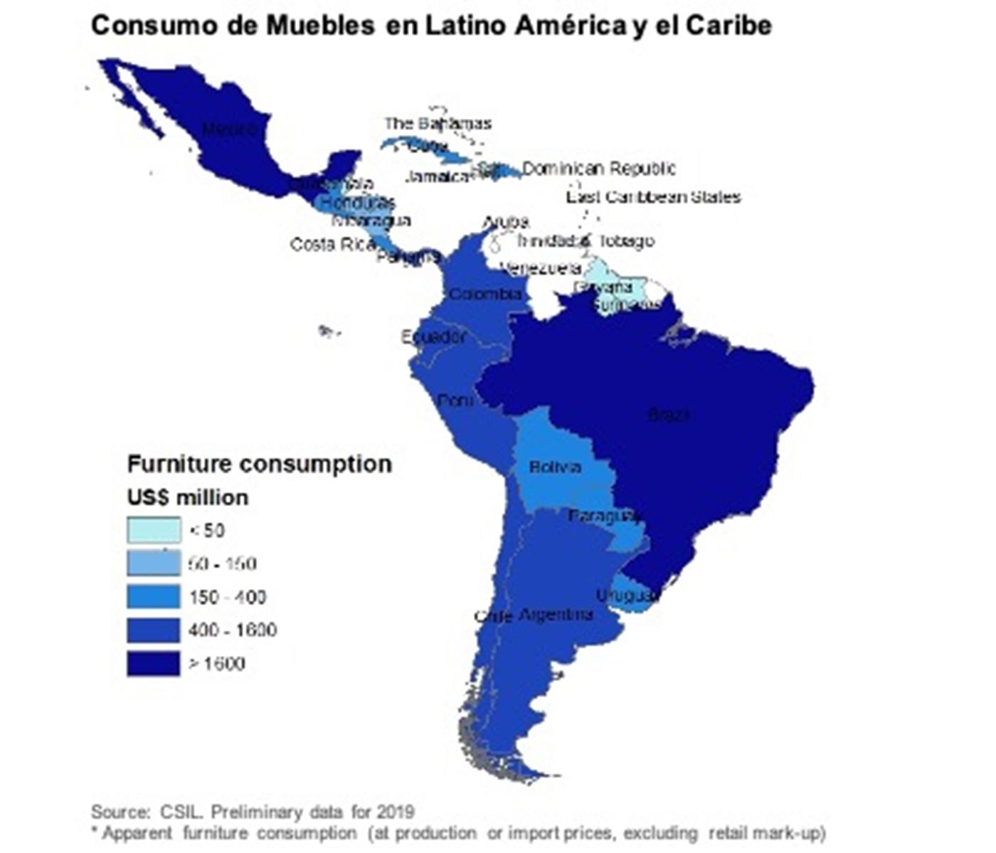 mueble en américa latina