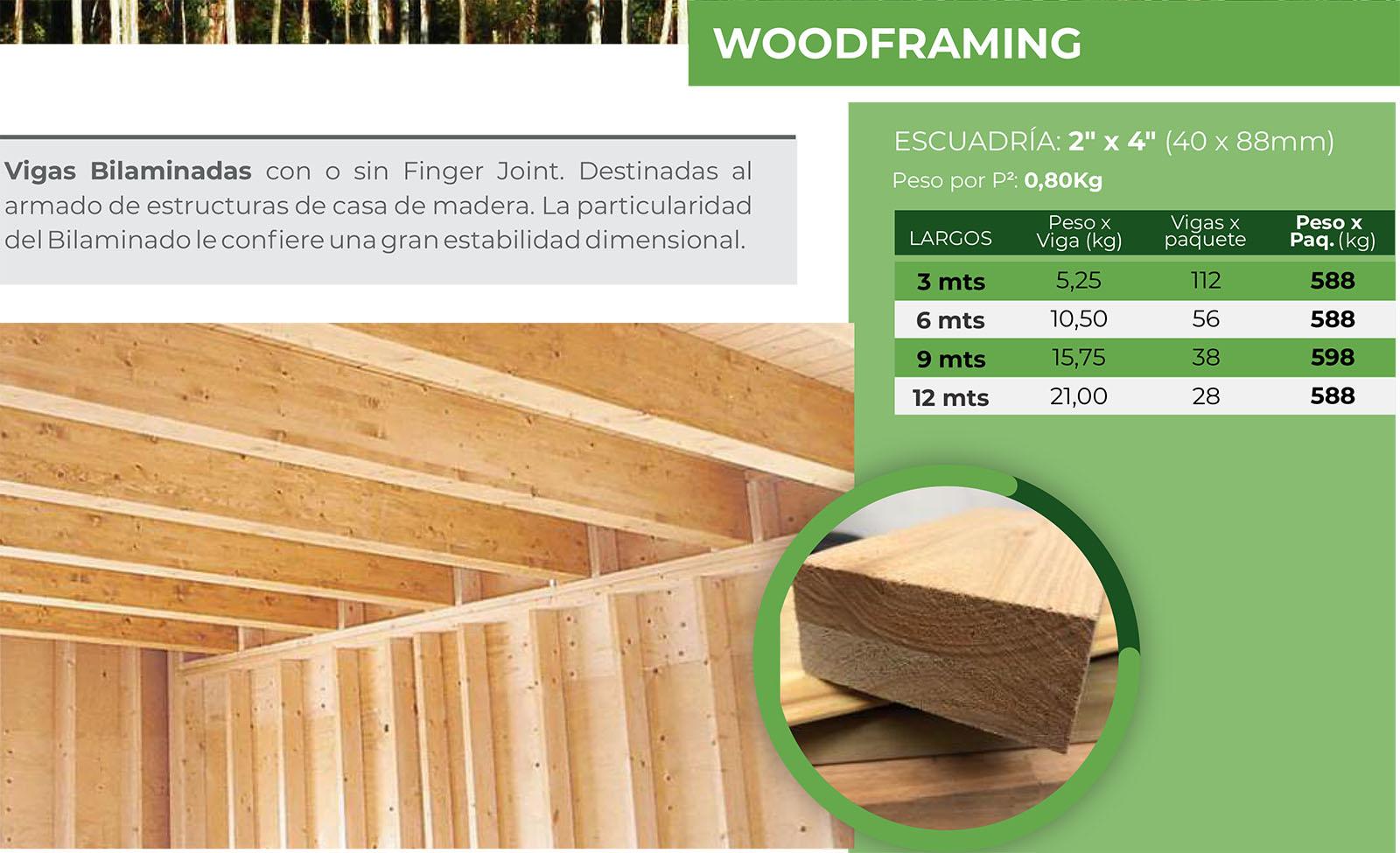 Aserradero Ubajay Woodframing