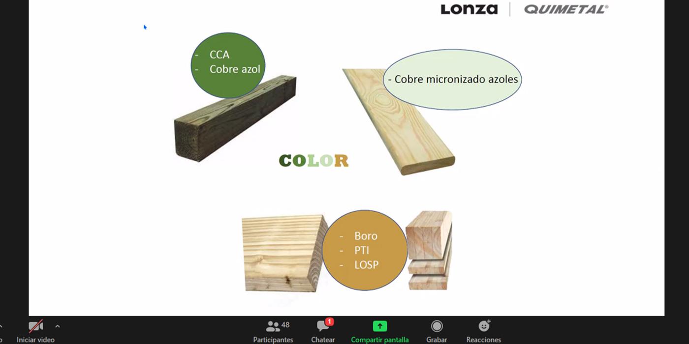Tratamiento preservación de madera.