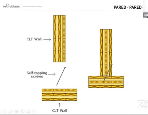INTA Construcción madera contralaminada